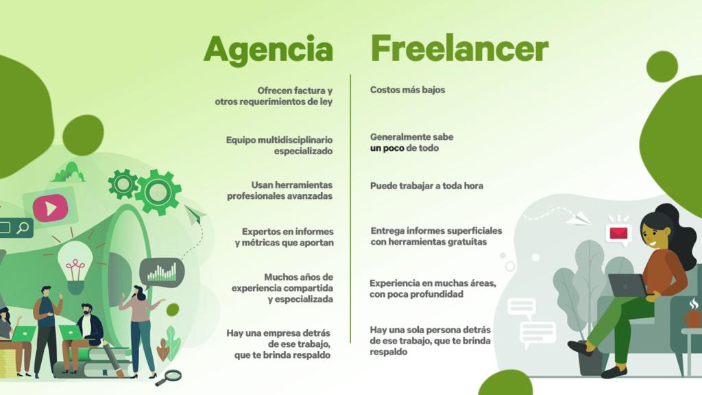 Diferencias entre Agencia de Marketing y Freelancer